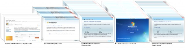 Windows 7 Online Kurulum